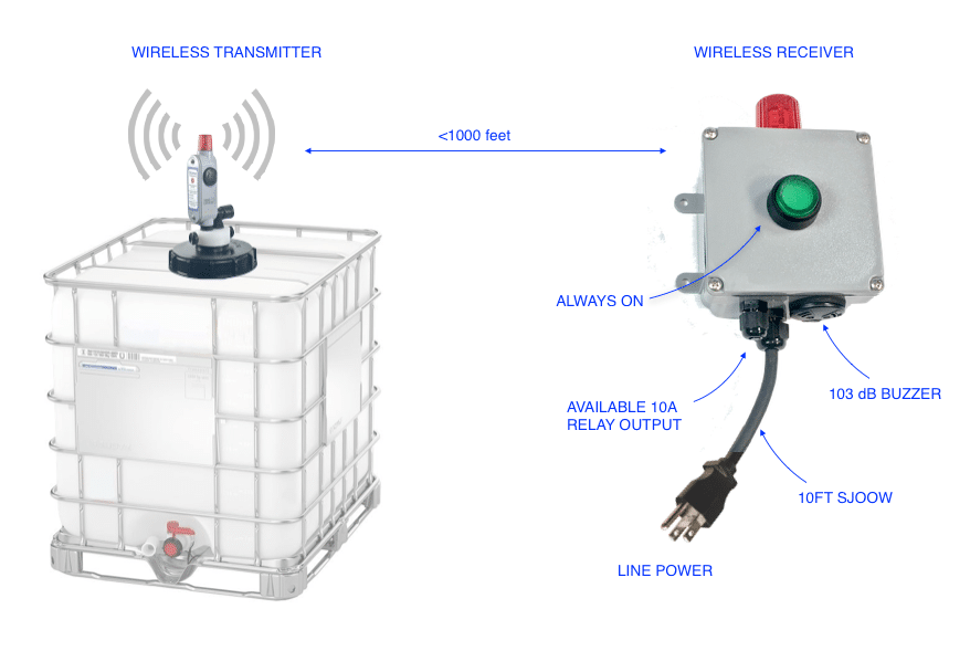 Wireless Tank alarm